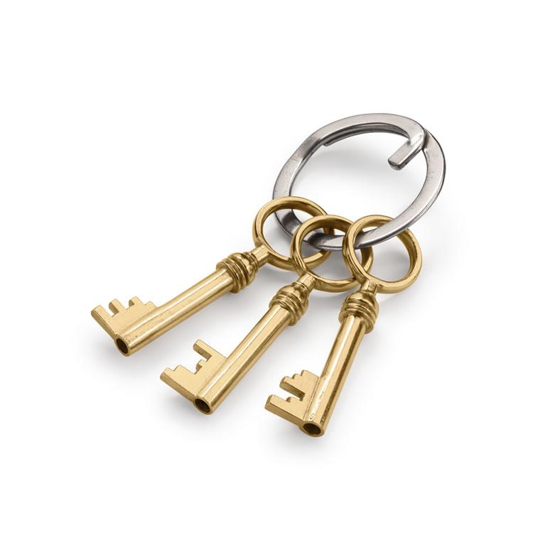 keys-incognito-software