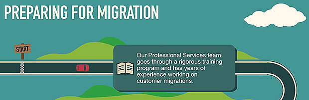 preparing-for-migration-road-graphic-incognito-software